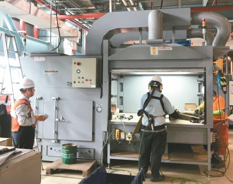 山貿SmartVent煙霧及粉塵處理設備於台灣高鐵使用實例。 山貿公司/提供