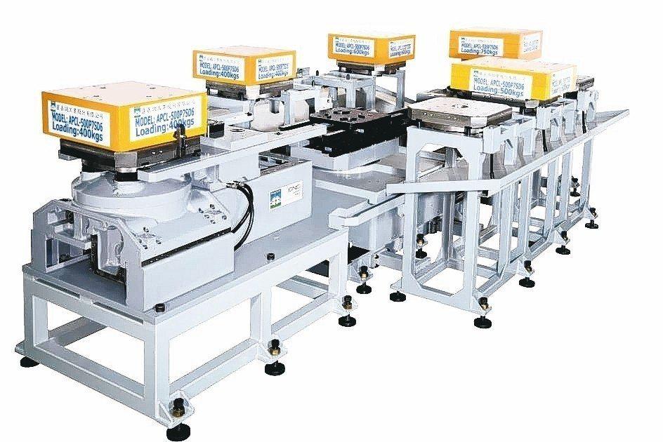寶嘉誠PARKSON臥式加工機應用的倉儲式FMS彈性製造系統單元。 寶嘉誠公司/...