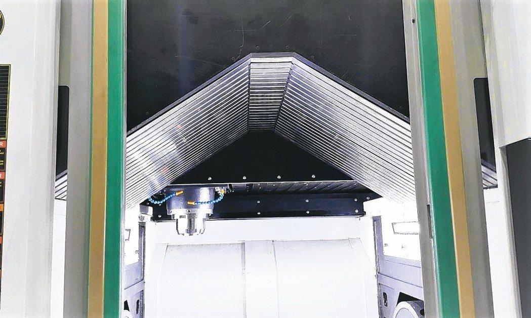 尚園DEFENDER「倒掛式鱗片式伸縮護罩」五軸加工機使用例。 尚園公司/提供