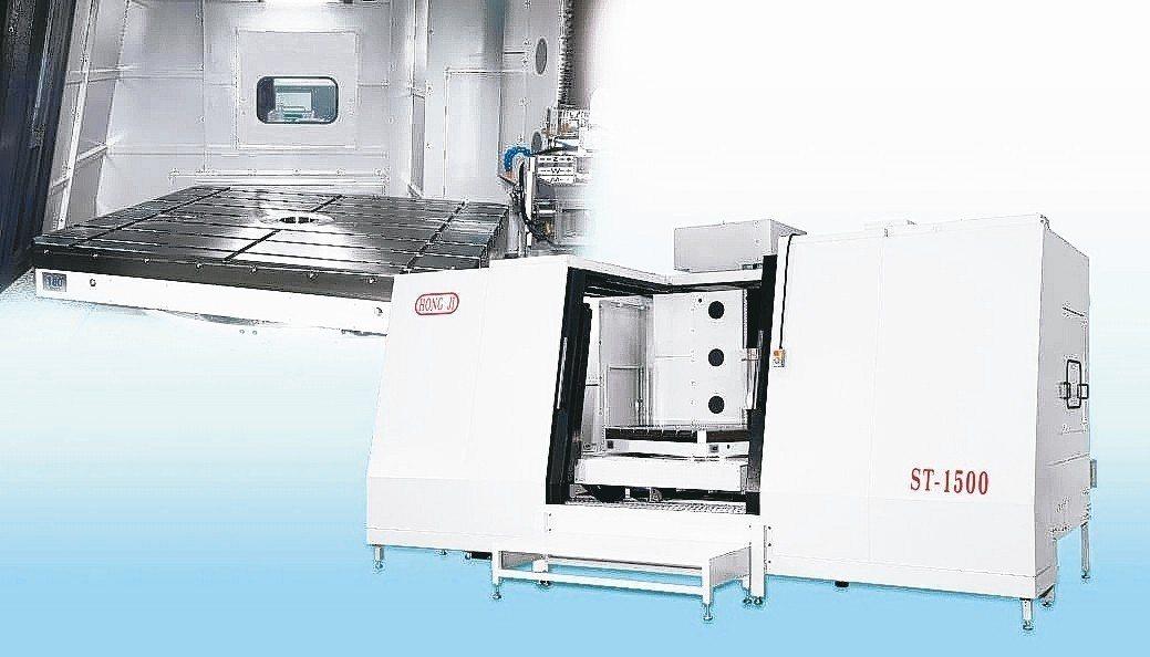 竤基公司新推出的深孔加工機,可搭配大尺寸CNC分度盤。 竤基公司/提供