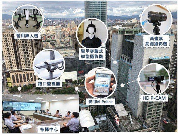 新北市政府警察局全方位3D科技維安網示意圖。 新北市政府警察局/提供