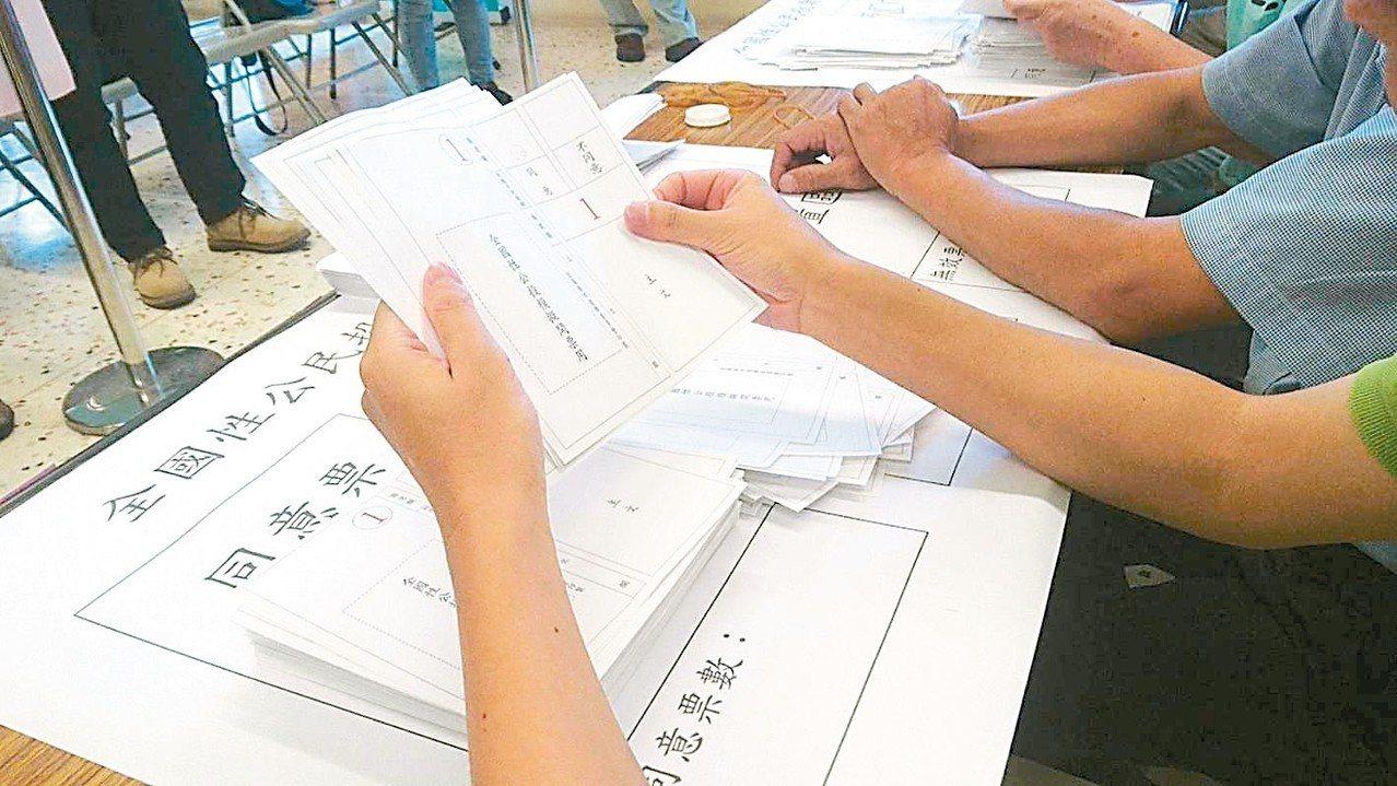 24日將登場的公民投票共十案,各團體宣傳手法百花齊放。 圖/聯合報系資料照片