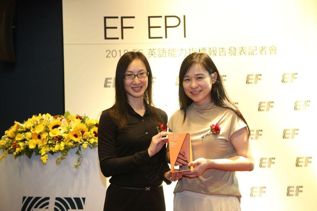 臺南市獲EF EPI英語能力最佳進步獎,由EF台灣區總經理楊愛麟(左)頒獎給臺南...