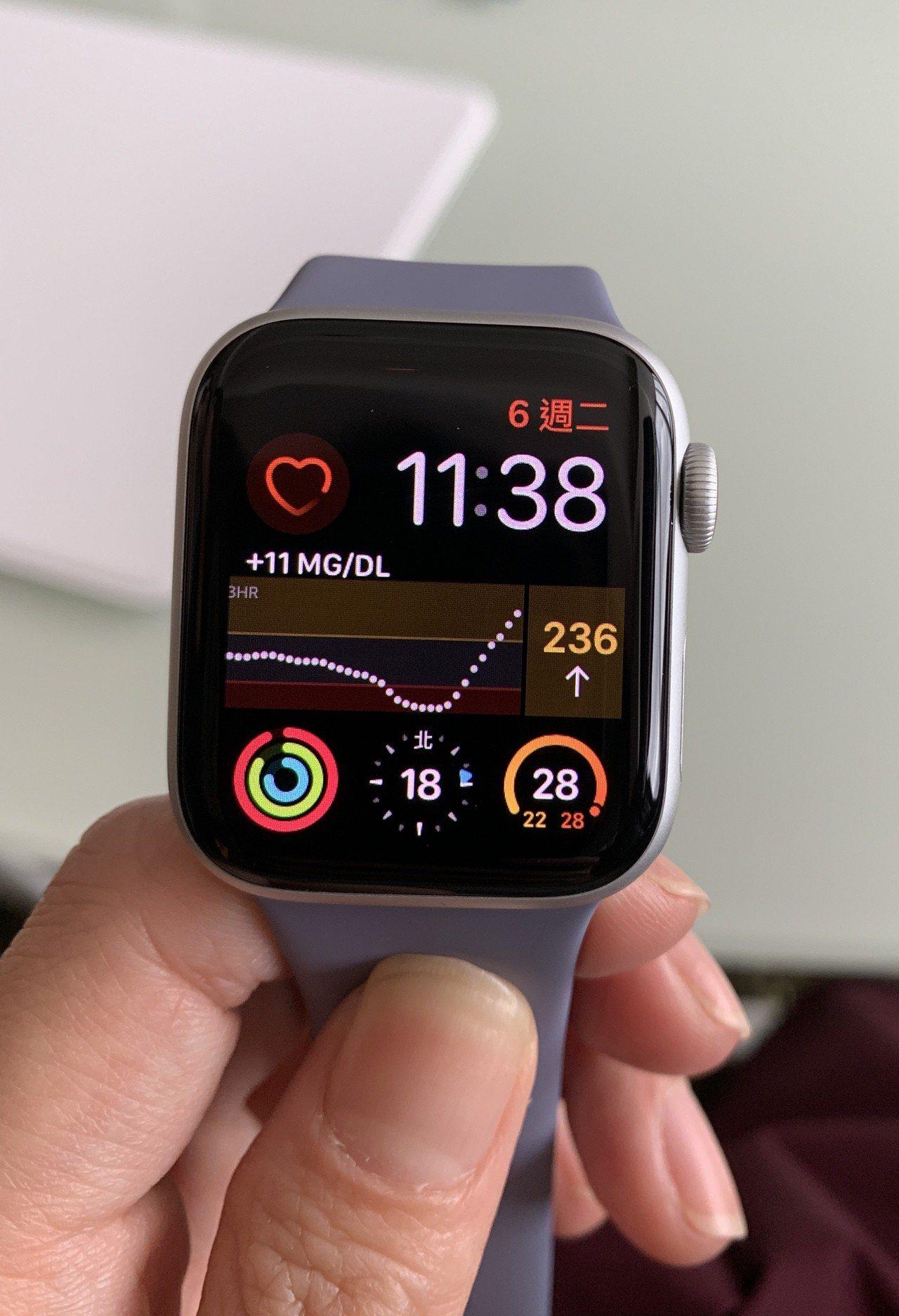 新 的 圖文 組合 錶面, 可以 呈現 更 完整 的 視覺 化 資訊. 記者 黃 筱 晴 / 攝影