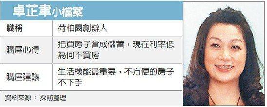 卓芷聿小檔案 圖/經濟日報提供