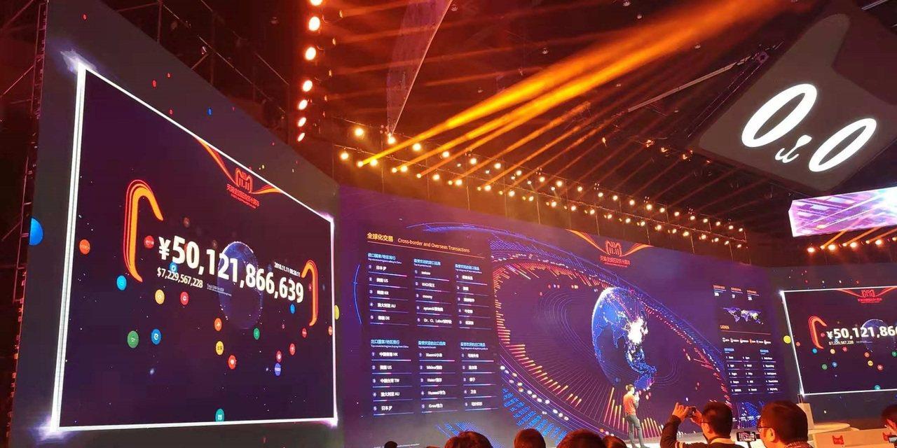 天貓26分3秒破人民幣500億,台灣列出口第3
