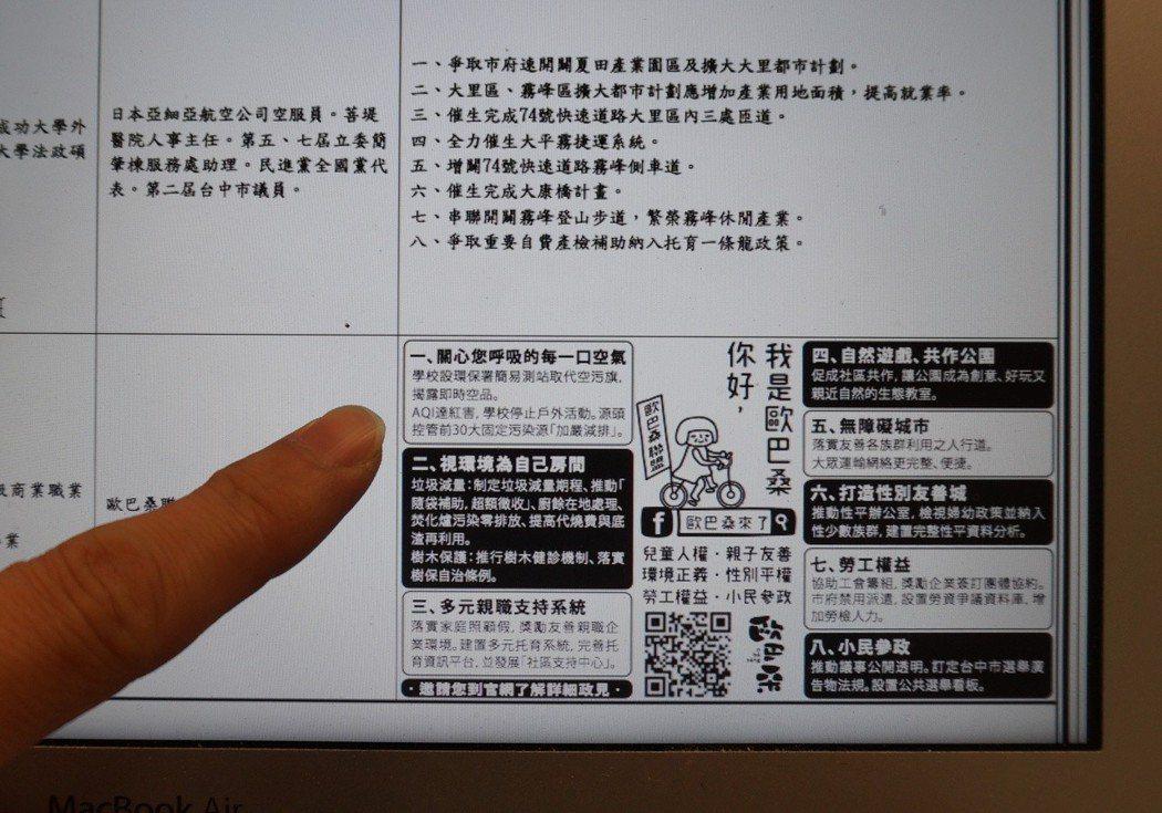 歐巴桑聯盟候選人以反白字體、格式化呈現政見,吸引選民目光。 記者洪敬浤/攝影