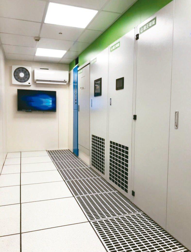 車王電成功整合市電、太陽能及儲能系統,「車王電能」配套集創能、儲能、用能等三能一...