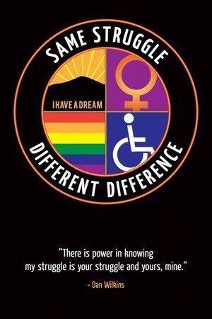 黑色海報上方有一個圓形圖,內切為四等份,分別有女性運動、黑人公民運動、身心障礙運...