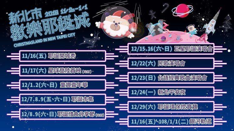 新北歡樂耶誕城將在11月16日開城,並帶來童趣嘉年華、耶誕市集、巨星耶誕演唱會、...