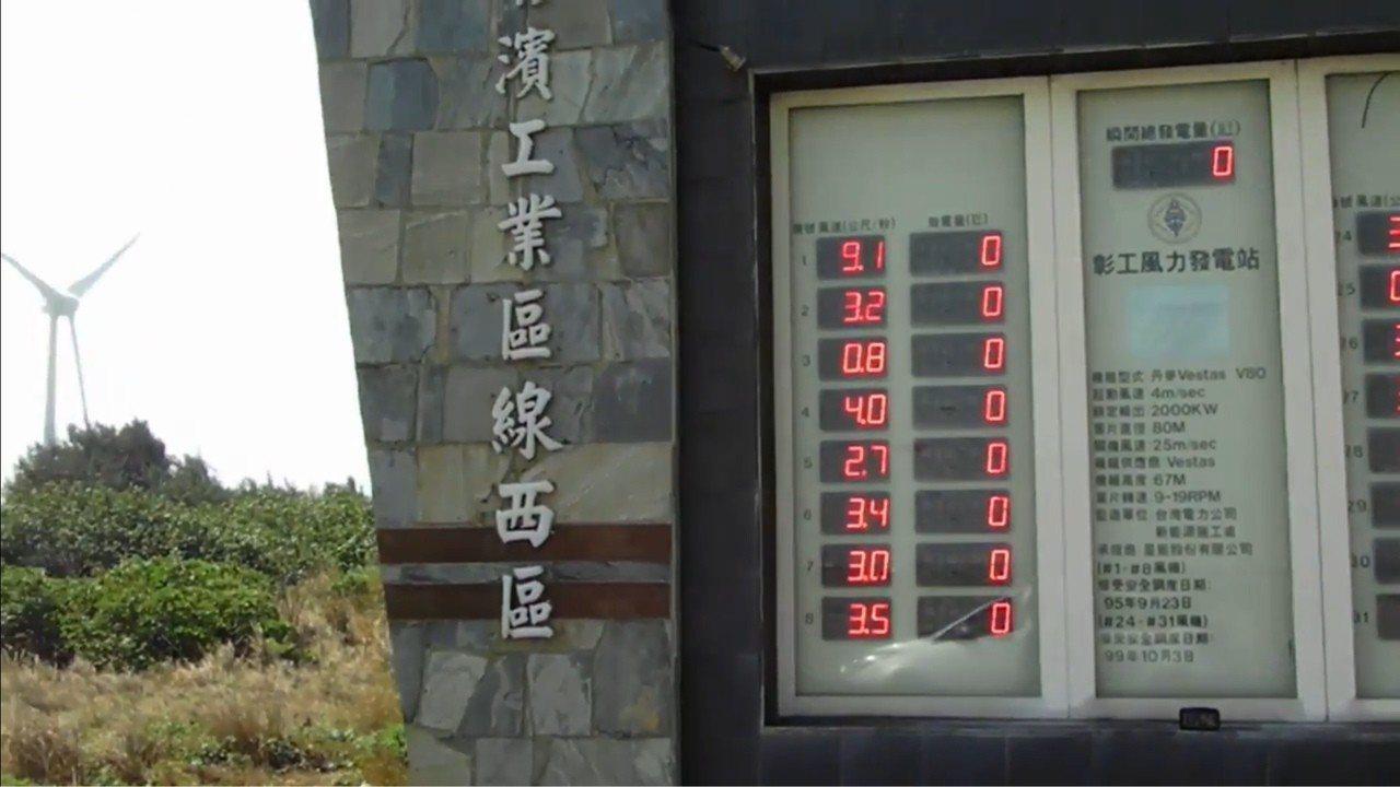 網友在《爆料公社》分享最近在彰濱工業區拍到的影片,風機明明有在轉,但風機發電顯示...