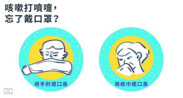 口罩的替代方案有兩種。