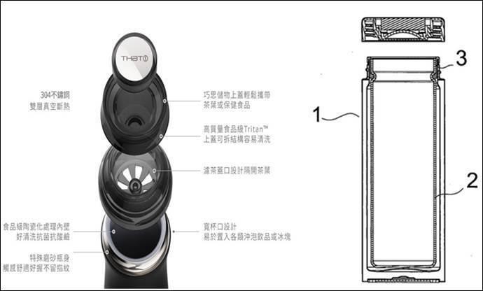 圖三、謝榮雅改變保溫瓶的材料,以食品級陶瓷化處理杯子的內壁。 (圖片來源:奇想生...