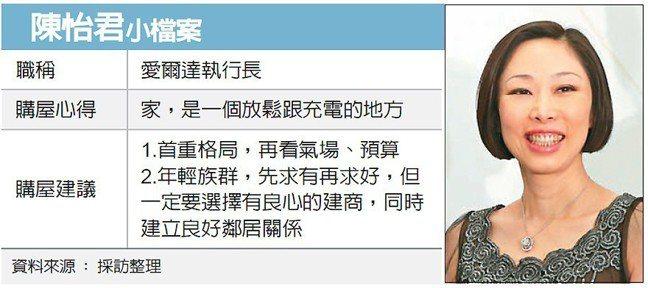 陳怡君小檔案 圖/經濟日報提供