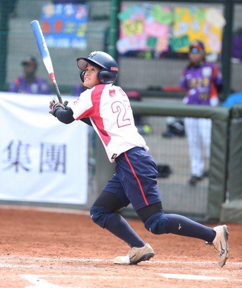 勇士隊顏逸砲火凶猛,連兩場比賽揮出全壘打。圖/企業女子壘球聯賽提供