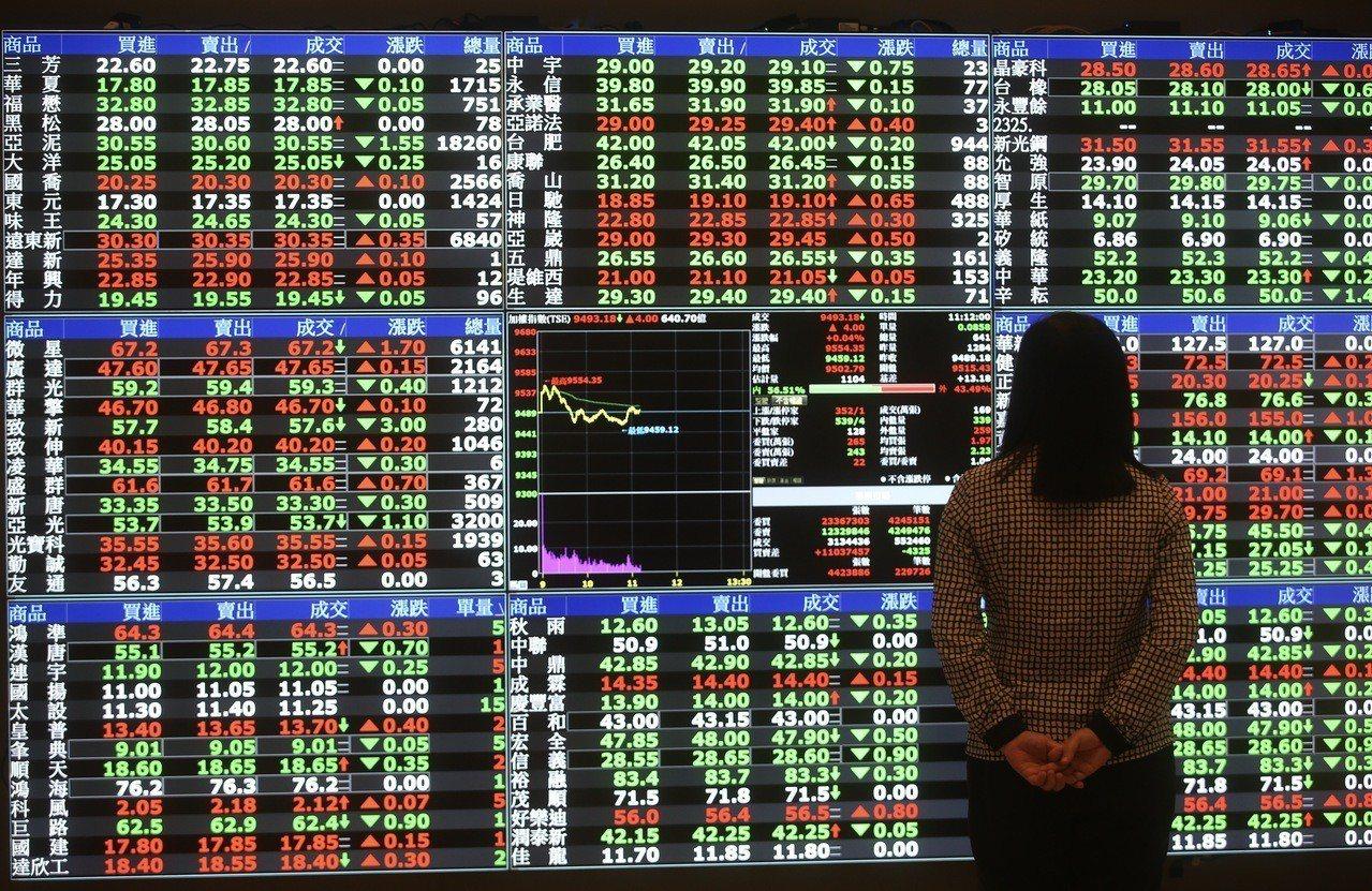 23日為台股選前最後一個交易日,外資、投信鎖碼的中小型股,將成為盤面重心。 聯合...