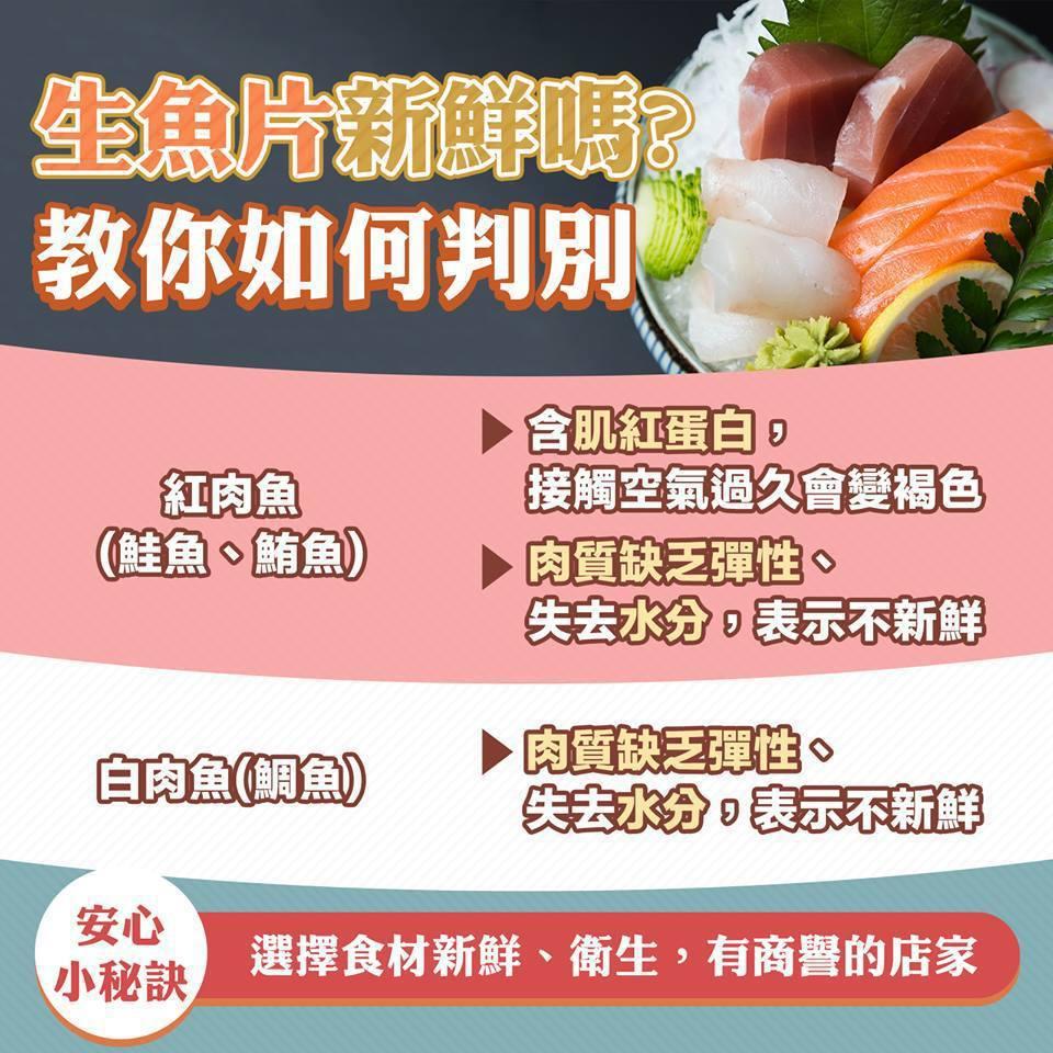 怎麼選擇生魚片?圖取自食藥署臉書