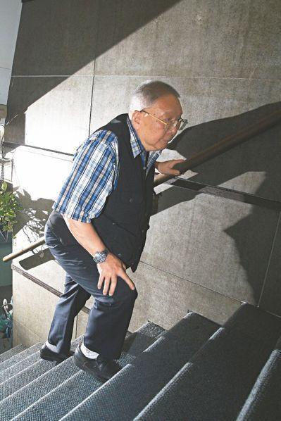 陽明大學研究發現,DRG實施於老人髖關節骨折,雖急性期住院天數降低,看似替健保省...
