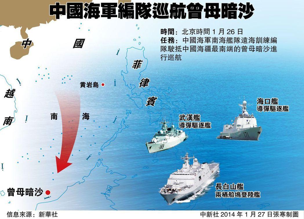 中國海軍標示曾母暗沙是中國最南端的國土。 (中新社)