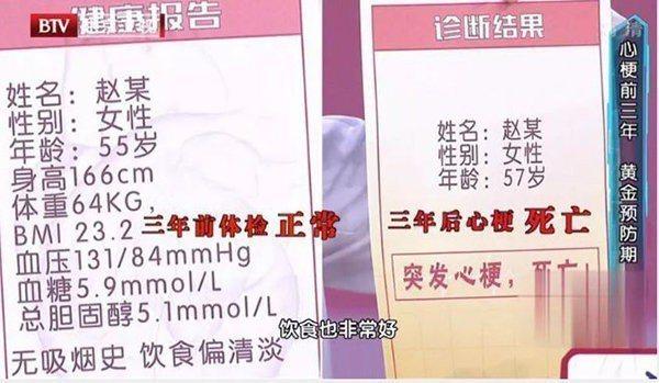 北京電視台《我是大醫生》分享了3年前一個女病患的體檢報告,身體檢查一切正常,3年...