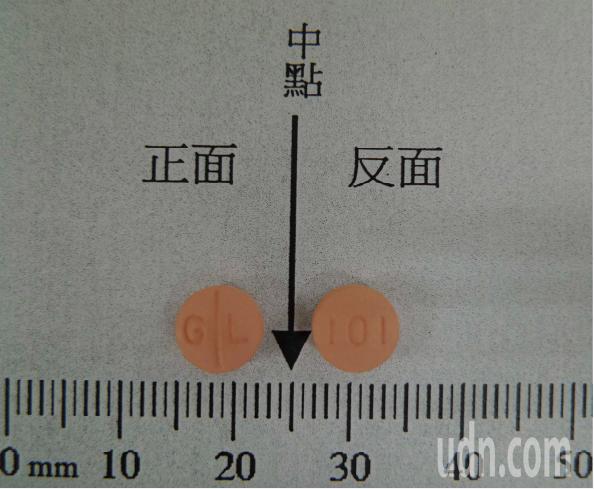 健亞生物科技總計有22批的「壓穩膜衣錠80毫克」及3批「壓穩膜衣錠160毫克」,...