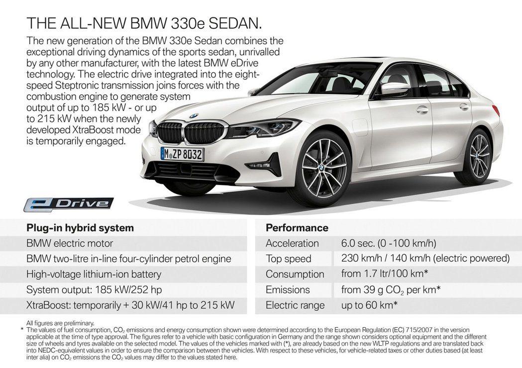 全新BMW 330e Plug-in Hybrid平均油耗達58.8km/L。 ...