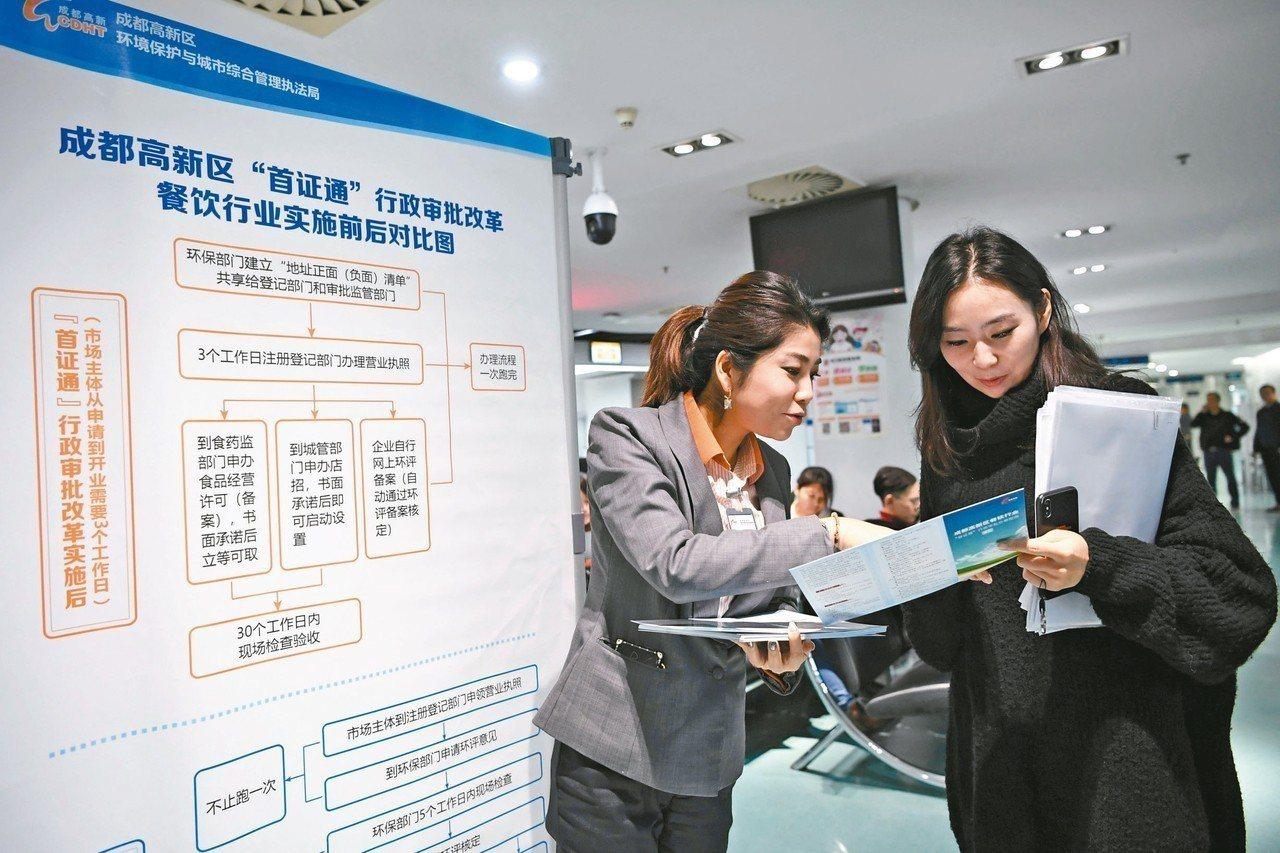作為中國第三批自由貿易試驗區的一員,中國(四川)自由貿易試驗區於去年4月正式掛牌...
