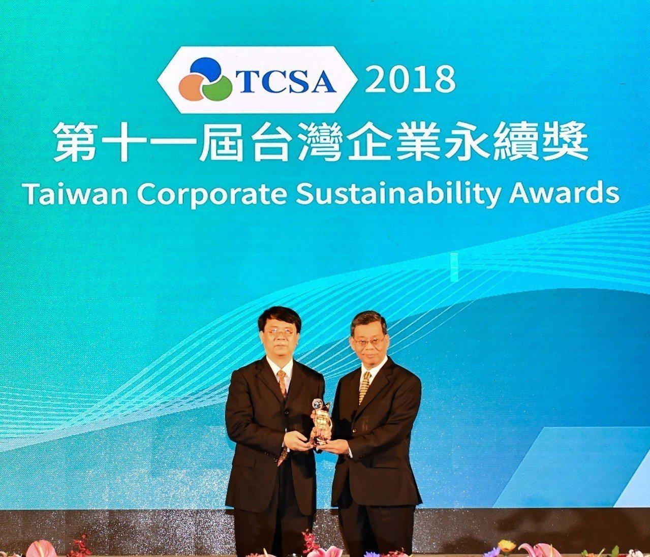 第一金控獲得台灣永續能源研究基金會及BSI英國標準協會肯定,勇奪「2018_TC...