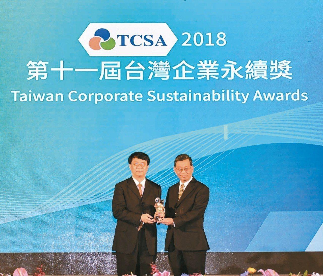 第一金控勇奪「2018 TCSA TOP50企業永續報告白金獎」及「BSI 永續...