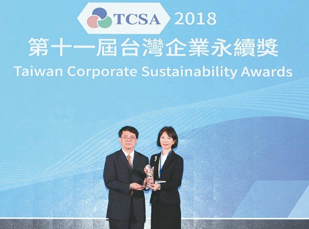 開發金控執行副總經理郭瑜玲(右)代表開發金控領取2018企業永續獎。 開發金/提...