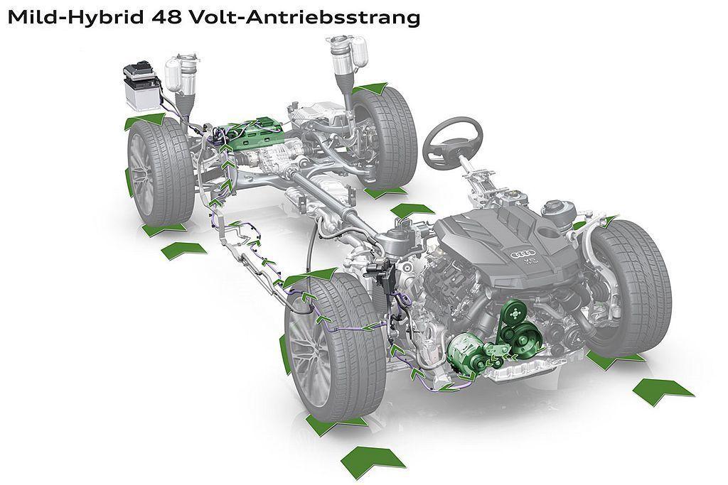 隨著車輛電系負載越來越高加上電動馬達的應用,過往12V系統電壓已快不堪負荷,進而...