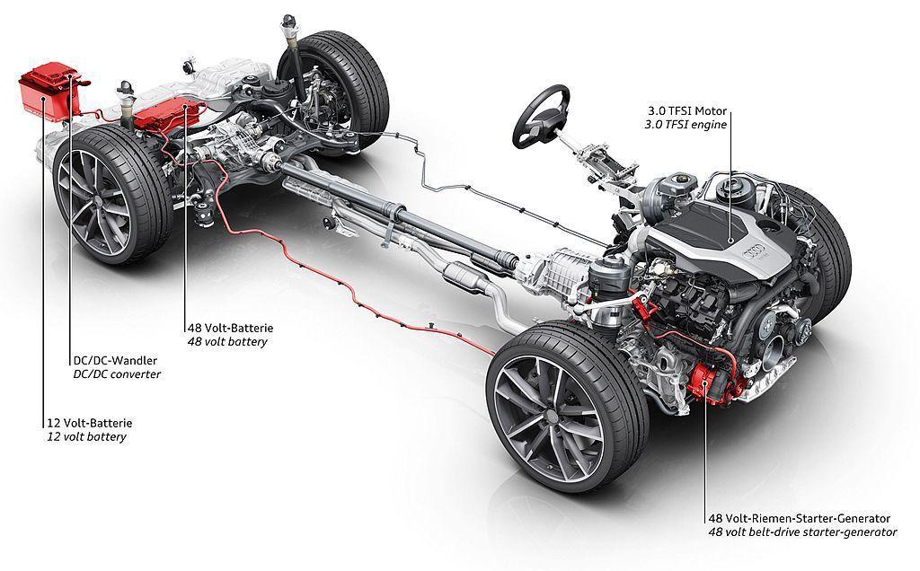Audi MHEV新型輕度複合動力以BAS系統及車尾鋰離子電池搭配,車輛減速時發...