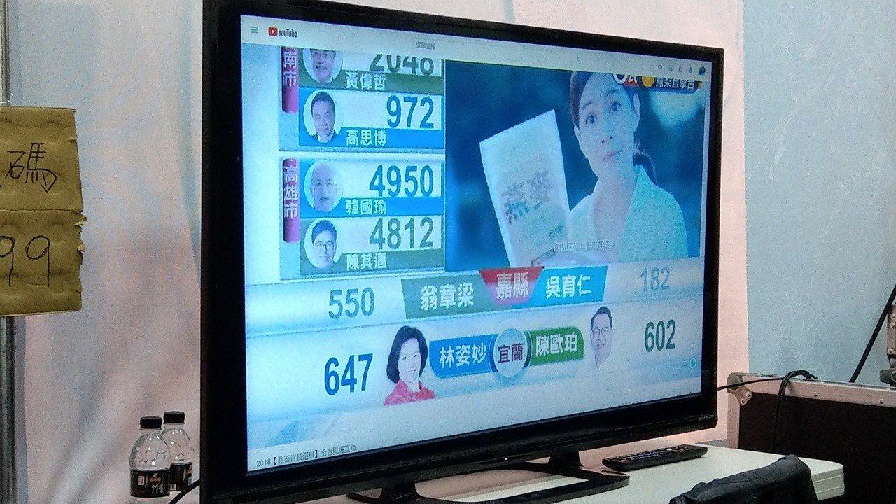 公投之亂,九合一選舉出現邊排隊投票、邊看開票的亂象。記者楊正海/翻攝