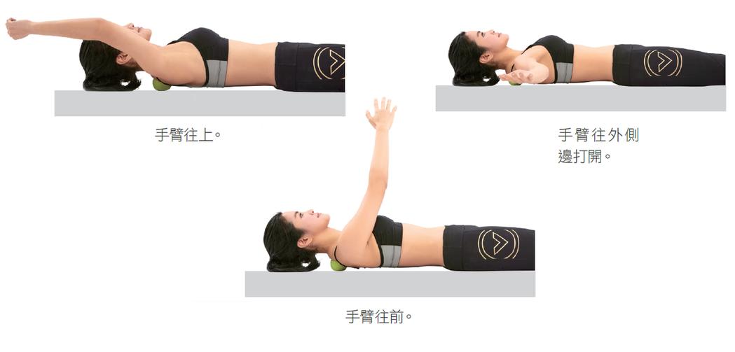 圖╱摘自《超級滾筒:阿凱醫師的筋膜滾筒放鬆術》