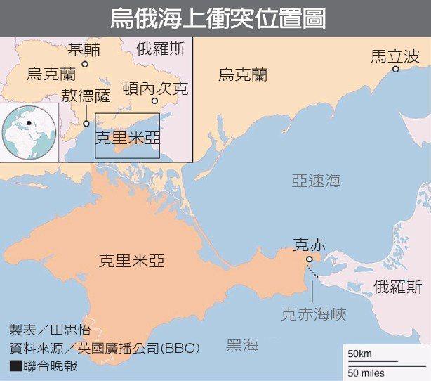 烏俄海上衝突位置圖資料來源/英國廣播公司(BBC) 製表/田思怡