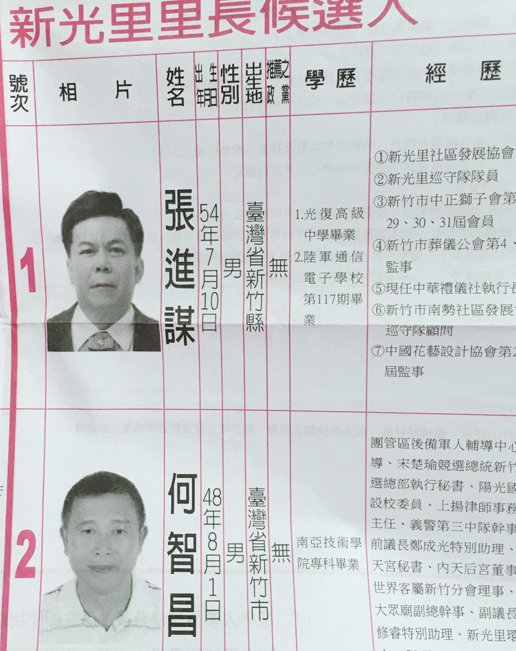 新竹市新光里里長當選人出爐,由何智昌連任。記者張雅婷/攝影