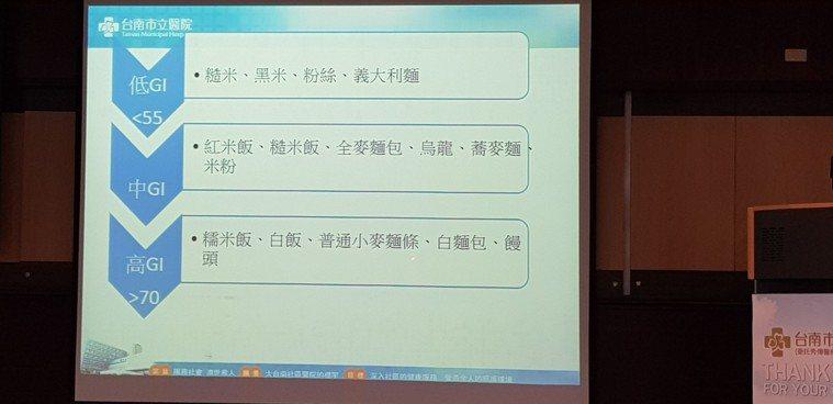 台南市立醫院家醫科醫師王維新提醒大家注意餐後低血糖 記者修瑞瑩/攝影