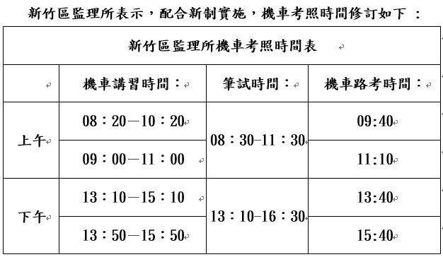 新竹區監理所配合新制措施,提供考照時間。圖/新竹區監理所提供