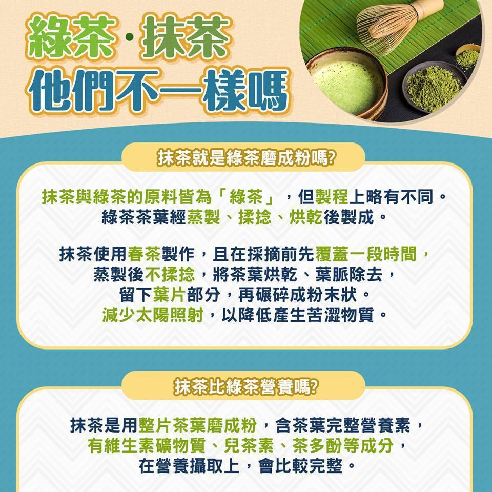 抹茶和綠茶有什麼不一樣?圖取自食藥署臉書