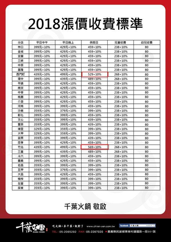 千葉火鍋目前最新價格 圖片來源/千葉火鍋官方網站