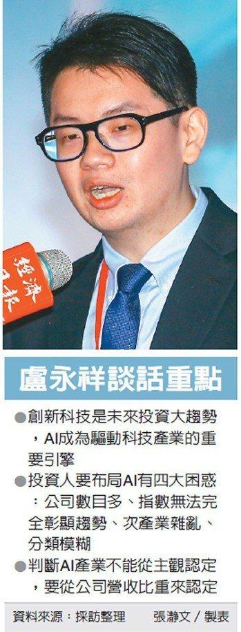 盧永祥談話重點 圖/經濟日報提供