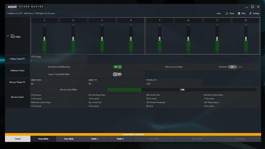 AMD Master軟體介面可細到各核心頻率調教。 彭子豪/攝影