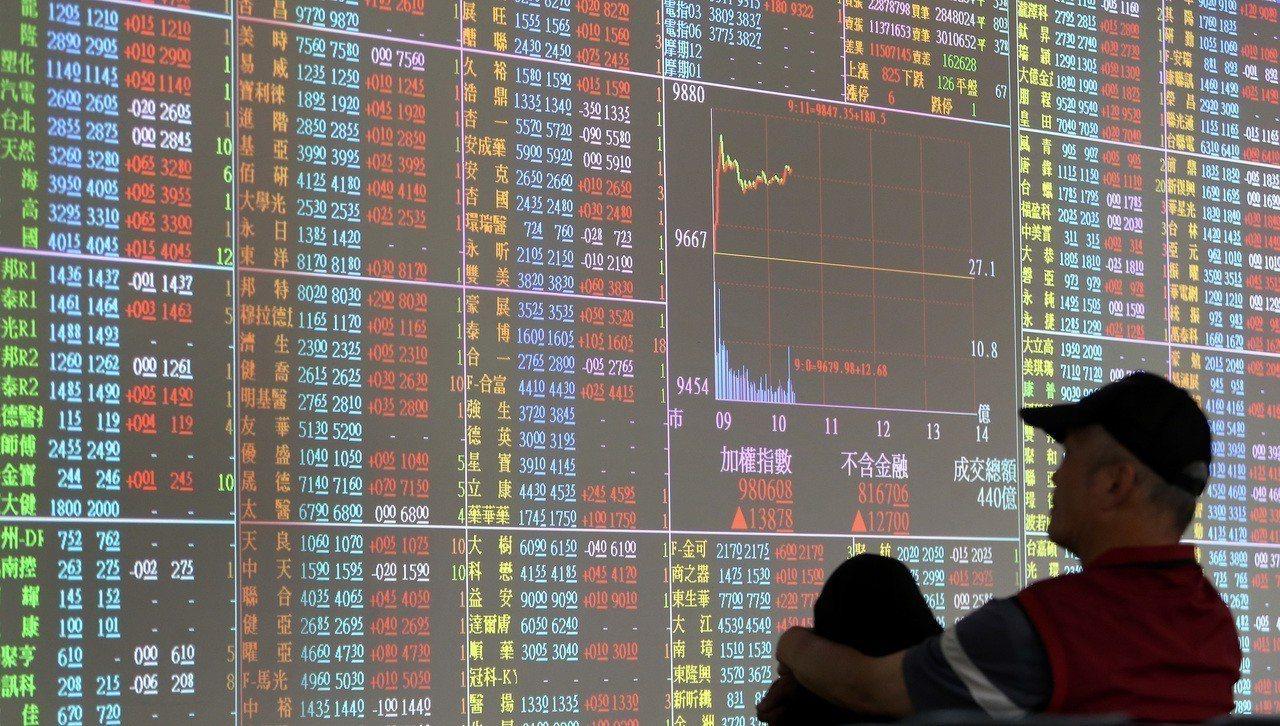 外資持續從台股提款,今(23日)賣超110.24億元,統計外資已連續賣超12天。...