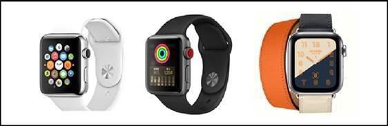 圖1:Apple Watch的時尚外型與多種錶帶的組合