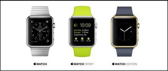 圖3:2015年Apple Watch系列產品的圖片