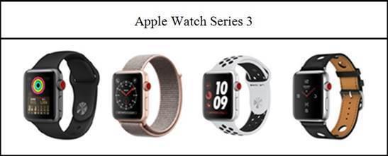 圖5:Apple Watch Series 3系列產品