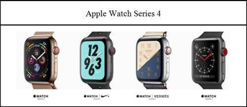 圖6:Apple Watch Series 4系列產品