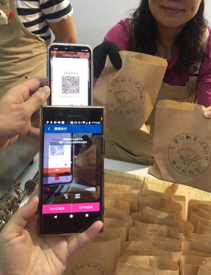 台灣Pay整合五種支付品牌,協助國內商家加速參與行動支付、擴大行動支付普及率。 ...