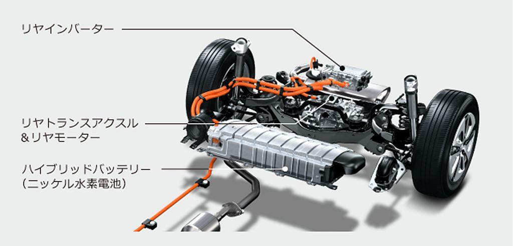 美規四驅版Toyota Prius源自日規車型E-Four設計架構,於後軸增加一...