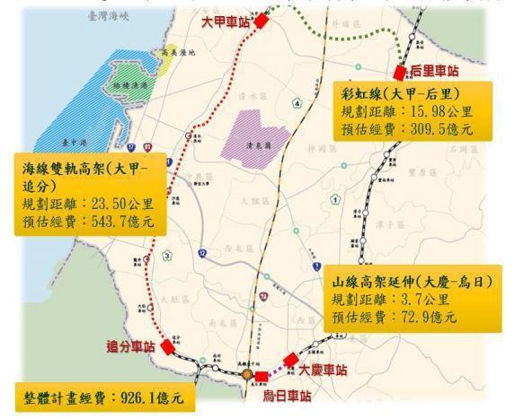 圖片來源/台中市政府交通局資料105年5月4日